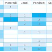 Comment créer une carte thermique hebdomadaire avec Excel et Power Query ?