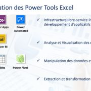 Introduction à Power Query, Power Pivot, Power BI et Power Apps, Power Automate